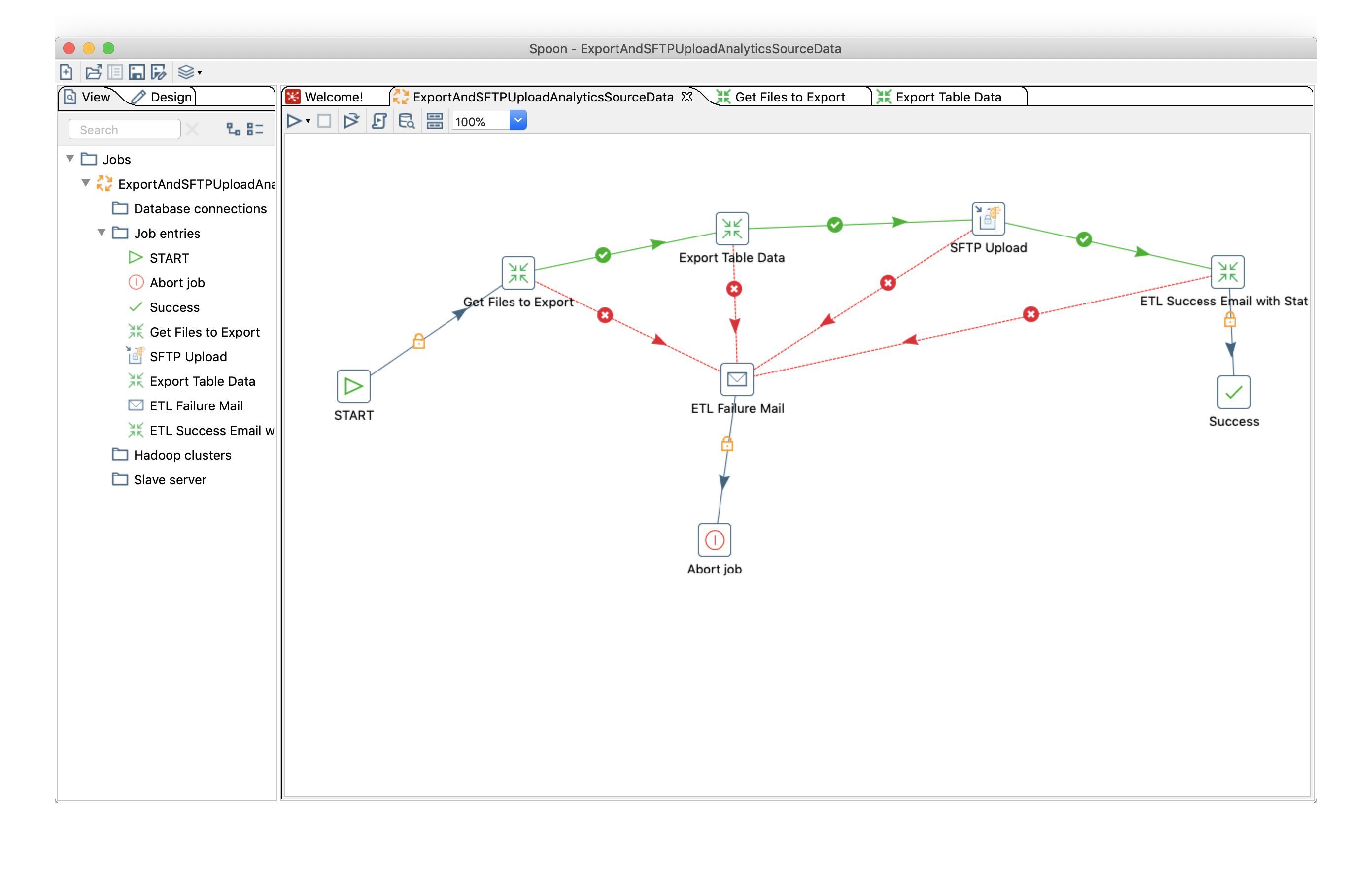 Running Pentaho Data Integration on Mac OSX